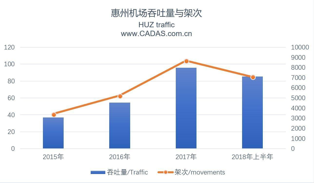 CADAS观察:运力溢出 客源回流―