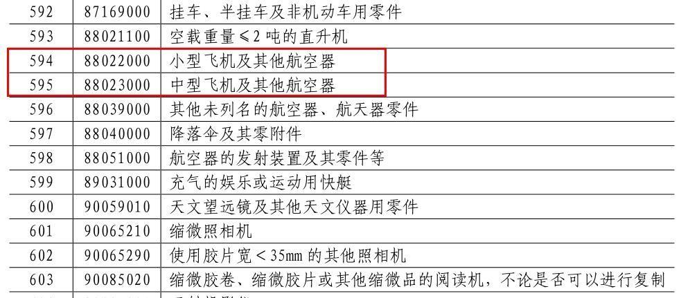 中方将对原产于美国约600亿美元商品加征关税