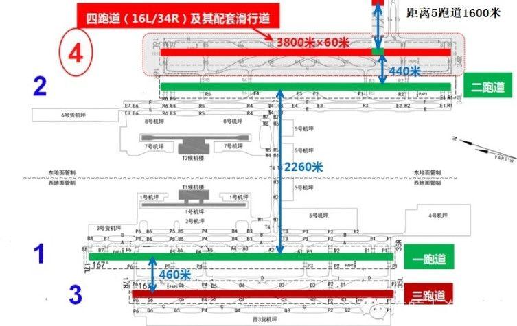 浦东机场已完成的五条跑道布局图
