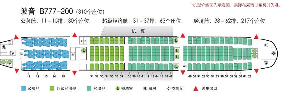 国航波音777-200客机客舱布局