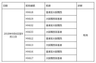 香港航空:9月11号前香港=关西的所有航班取消