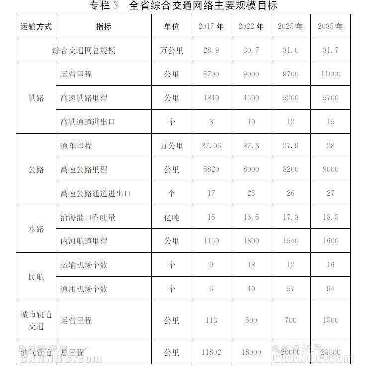 山东:到2022年 新建34个通用机场|新闻动态-飞翔通航(北京)服务有限责任公司