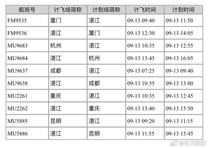 """受台风""""百里嘉""""影响 东航、上航取消部分航班"""