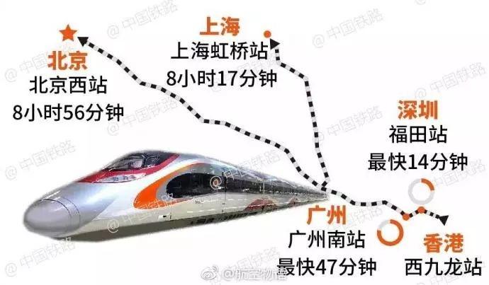 广深港高铁开通,异地乘机更划算?