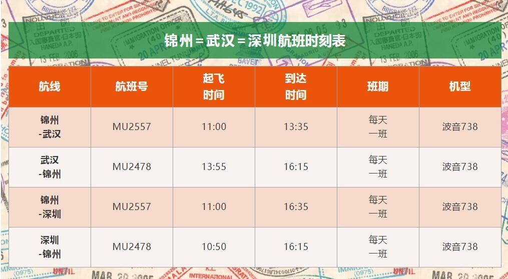 锦州=武汉=深圳航道将于10月28日正式畅通车|最新资讯-济南民港物流动拥有限公司