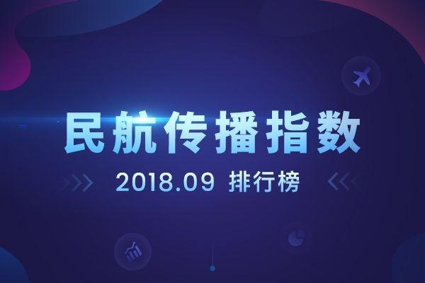 2018年9月民航新媒体传播指数排行榜