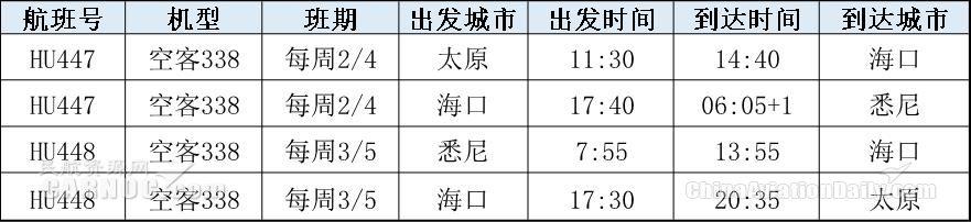 太原=海口=悉尼航线时刻如下(以下时刻均为当地时间)