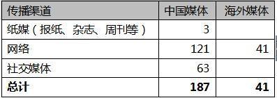 """新西兰航空×爱奇艺:邀你开启""""新奇体验日"""""""