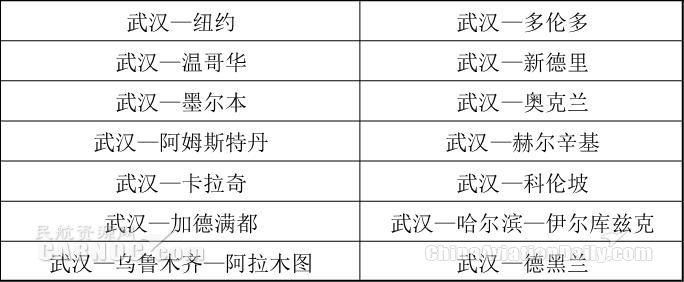 武汉将开通国际及地区定期客运航线