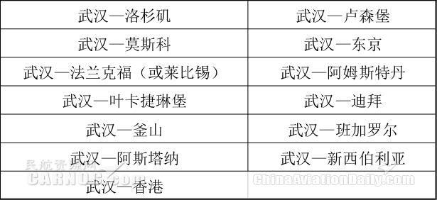 武汉将开通国际及地区货运航线