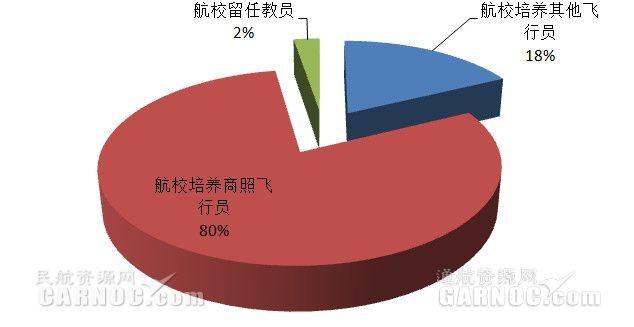 完善通航补贴政策,航校能否从中受益?|新闻动态-飞翔通航(北京)服务有限责任公司