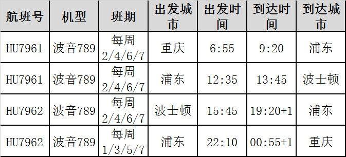 重庆=上海=波士顿航线时刻(以上时刻均为当地时间)