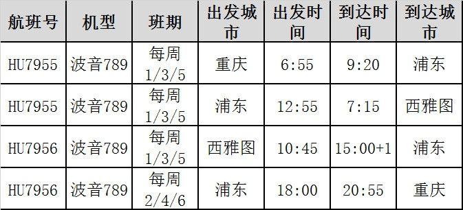 重庆=上海=西雅图航线时刻(以上时刻均为当地时间)