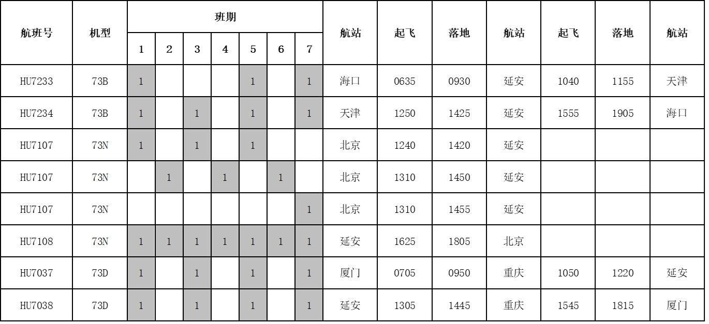 海南航空2018-2019年冬春执行延安航班计划表(航班信息以最终系统查询为准)