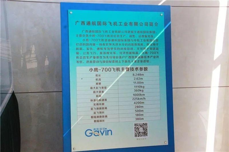 小鹰-700将在广西贺州生产 预计年产量达500架 新闻动态-飞翔通航(北京)服务有限责任公司