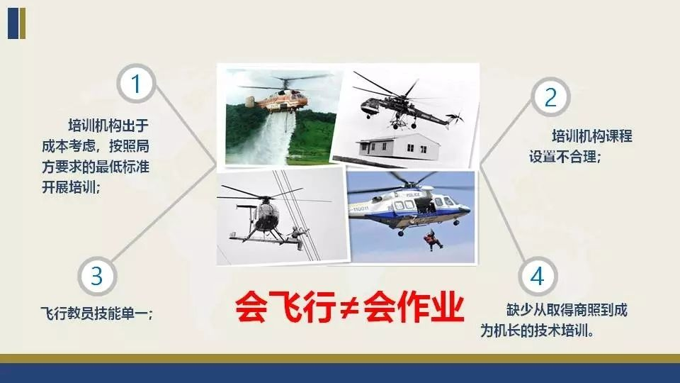 通航直升机安全运营的现实问题与对策|新闻动态-飞翔通航(北京)服务有限责任公司
