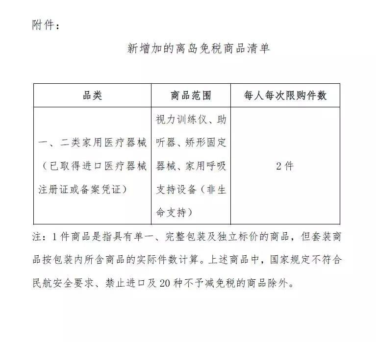 附件:新增加的离岛免税商品清单