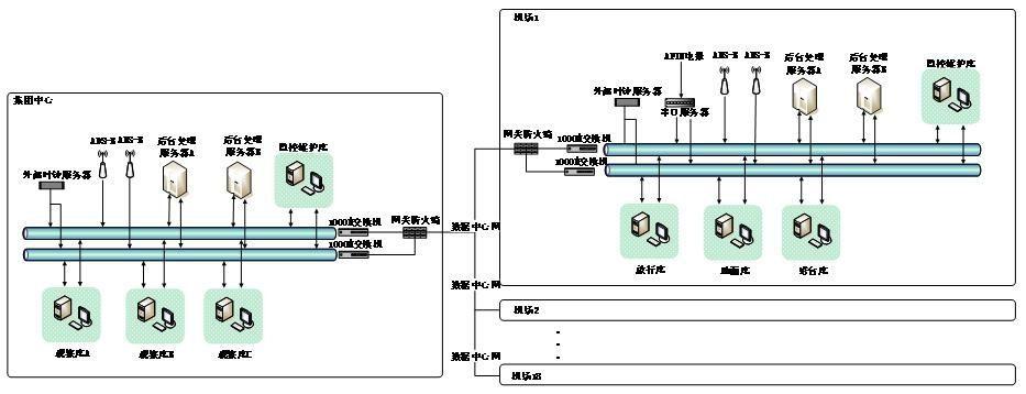 电子进程单联网系统图