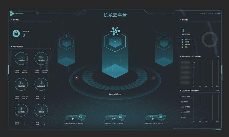 长龙航空云计算平台正式投入生产运营