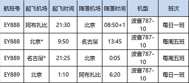 阿布扎比-北京-名古屋航线时刻表