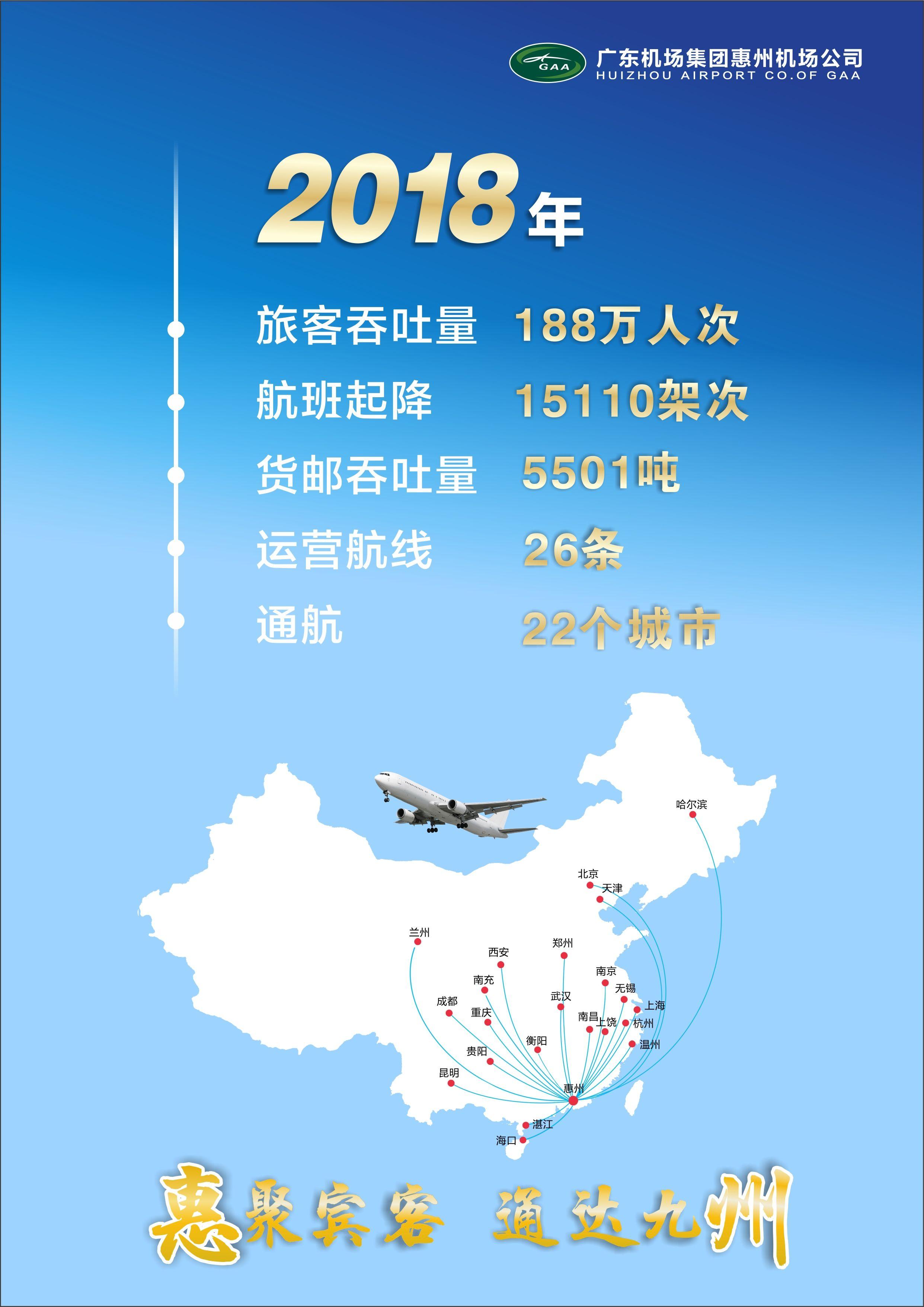 惠州机场供图