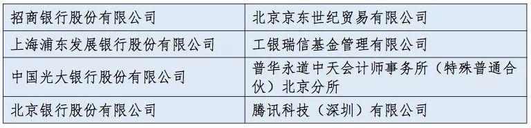 2018年中国人民大学毕业生就业情况