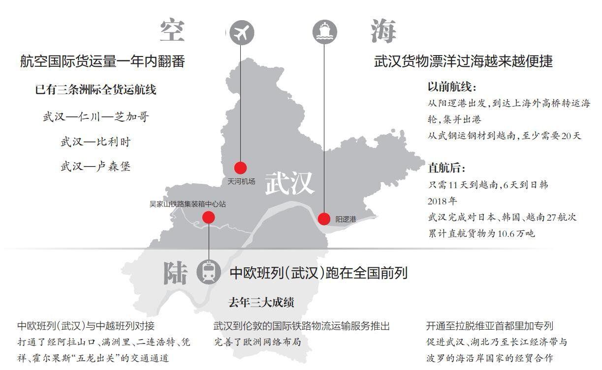航空国际货量增速中部居首 武汉打造国家物流中心