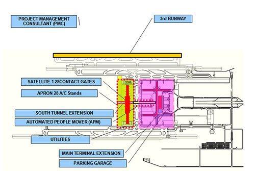 素万那普机场第二阶段扩建规划图