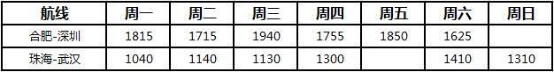 合肥-深圳、珠海-武汉航班时刻表表格