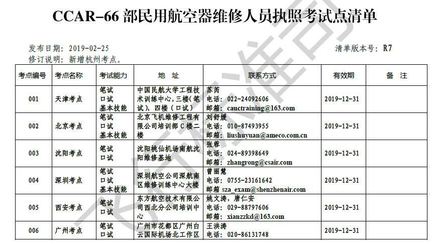 维修人员执照考试考点清单R7版截图