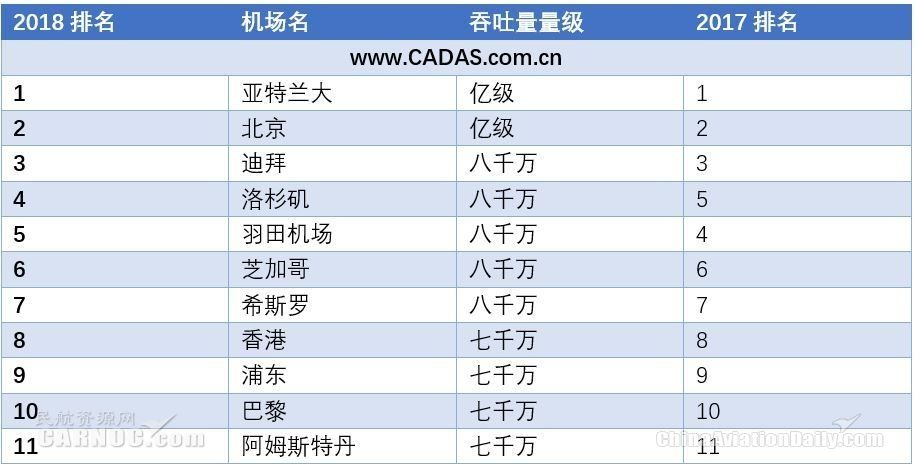 来源:CADAS