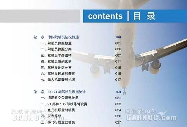 《2018中国民航驾驶员发展年度报告》发布!
