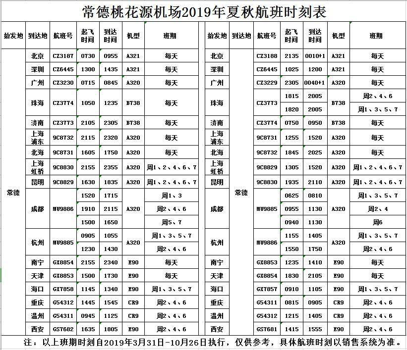 常德桃花源机场2019年夏秋航班时刻表