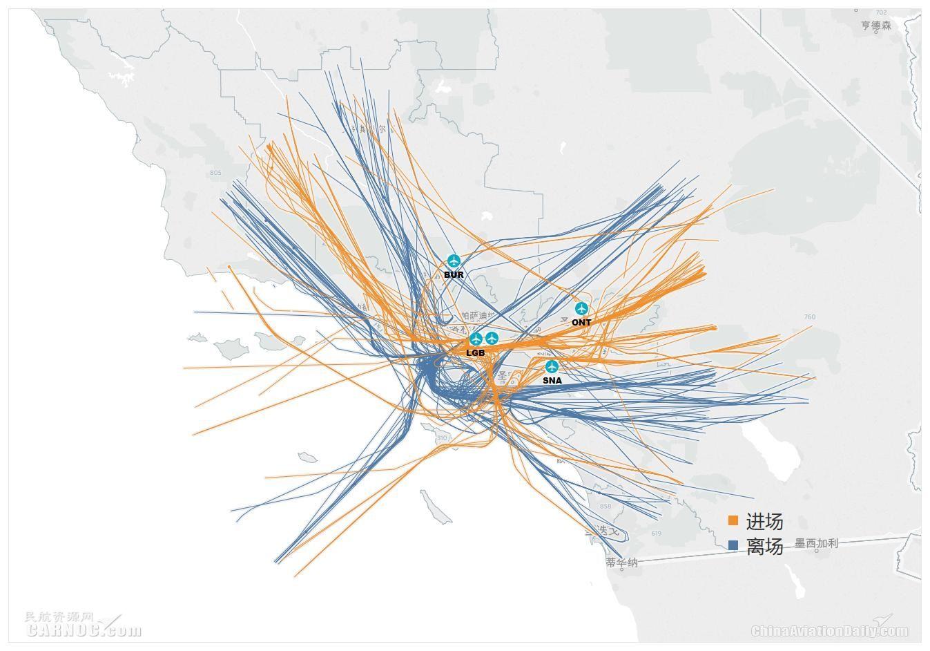洛杉矶机场群进离场航迹示意图