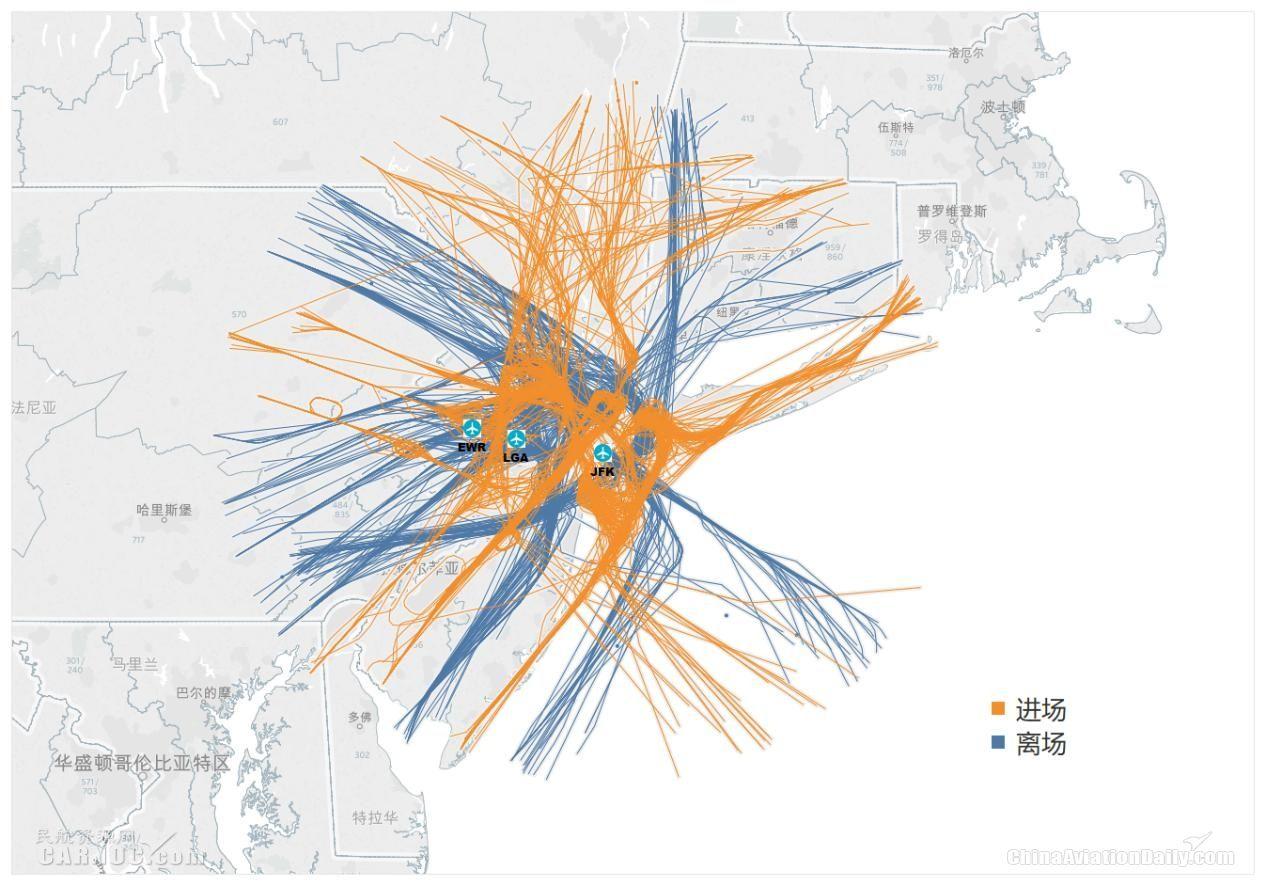 纽约机场群进离场航迹示意图