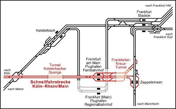 汉莎、外航、法兰克福机场和德国铁路