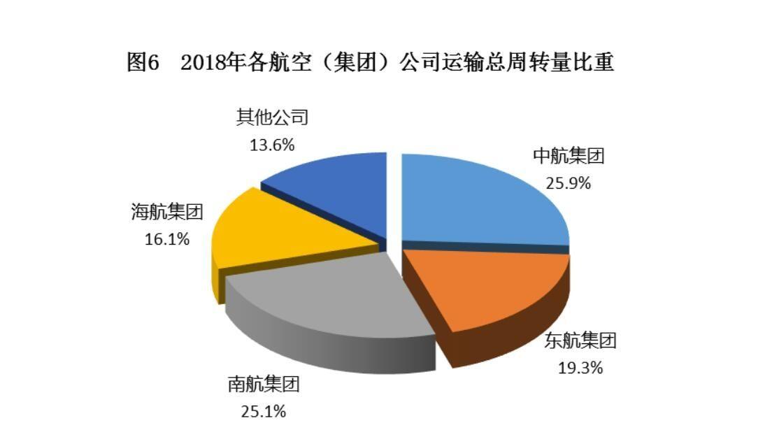 澳门威利斯人官方网站局公布2018年澳门威利斯人官方网站行业发展统计公报