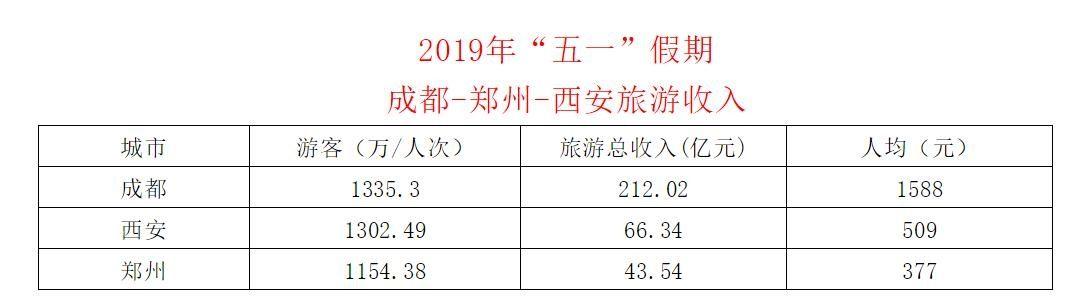 """2019年""""五一""""假期"""