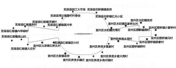 芜湖宣城机场净空保护区公布