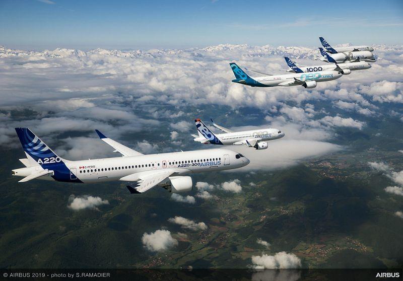 空客新一代民用飞机在2019巴黎航展收获强劲需求