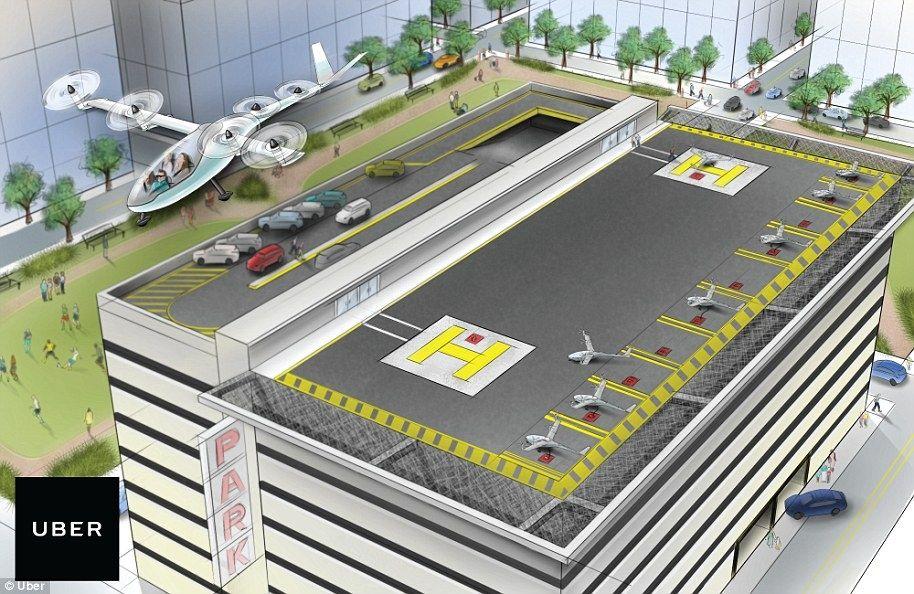 EVTOL——城市空中交通的未来