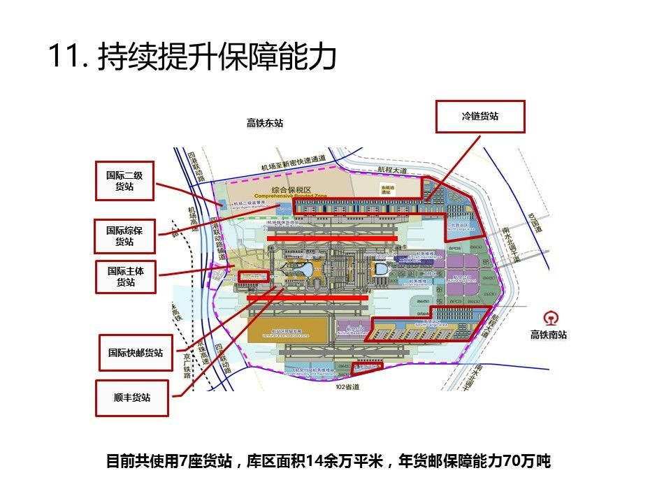 河南机场供图