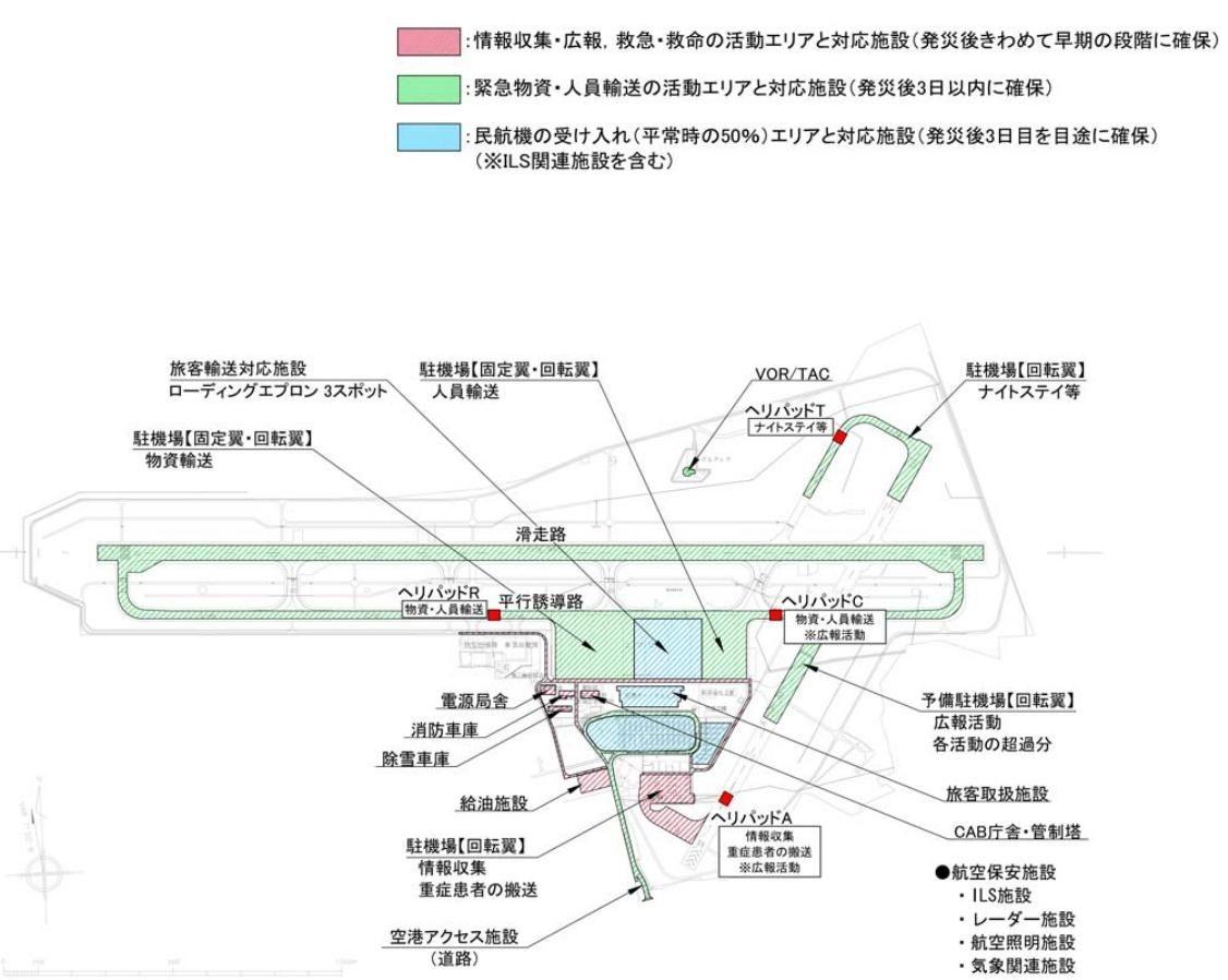 新潟机场震后恢复方案