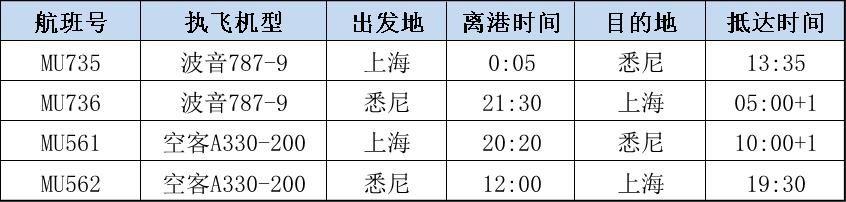 东航上海-悉尼航班时刻表