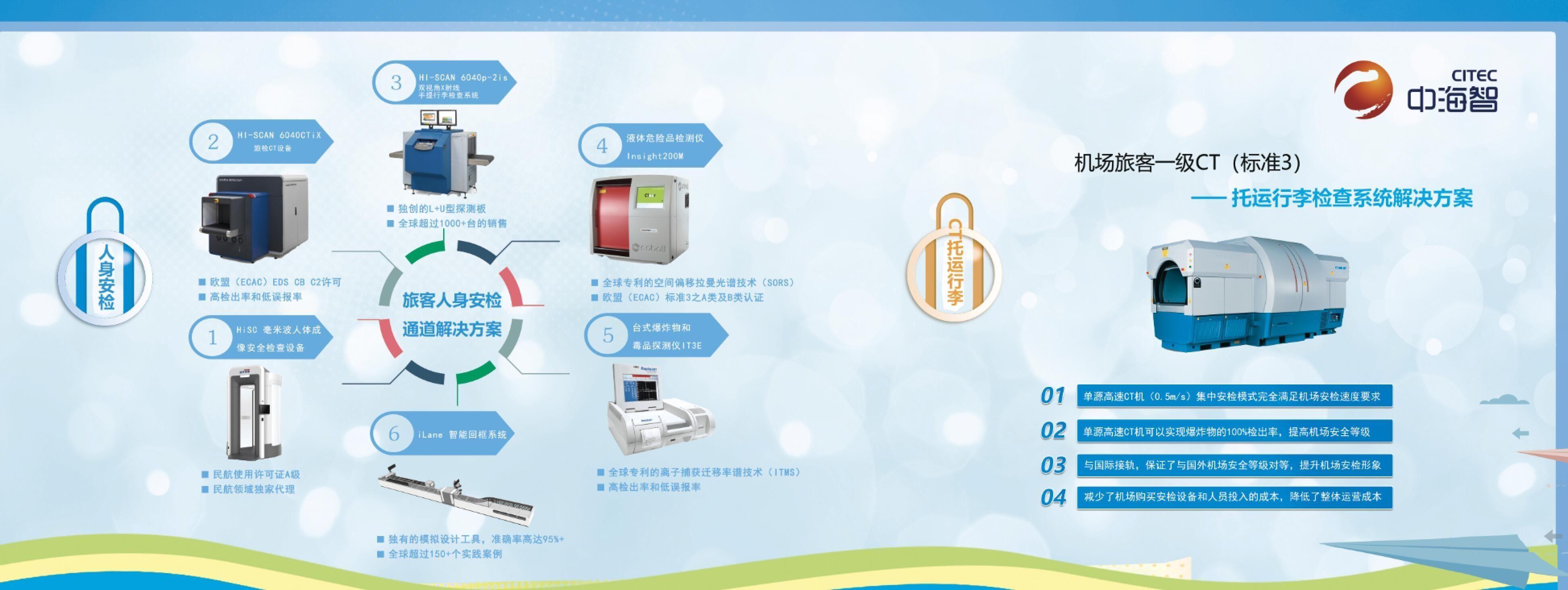 中海智公司携安检新产品亮相2019全国民航安保科技展