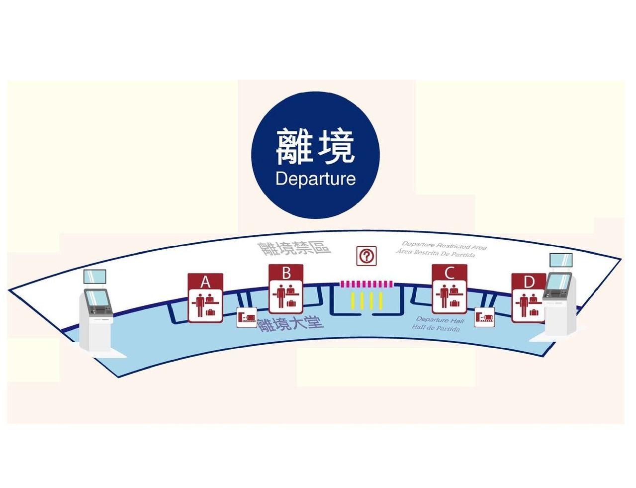 澳门国际机场将实施托运行李新程序