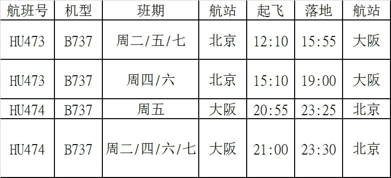 海南航空北京=大阪航线时刻