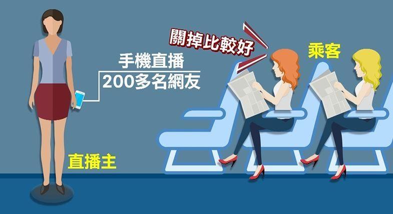 台湾网红不顾飞行安全在飞机起飞时做直播 处罚结果出炉