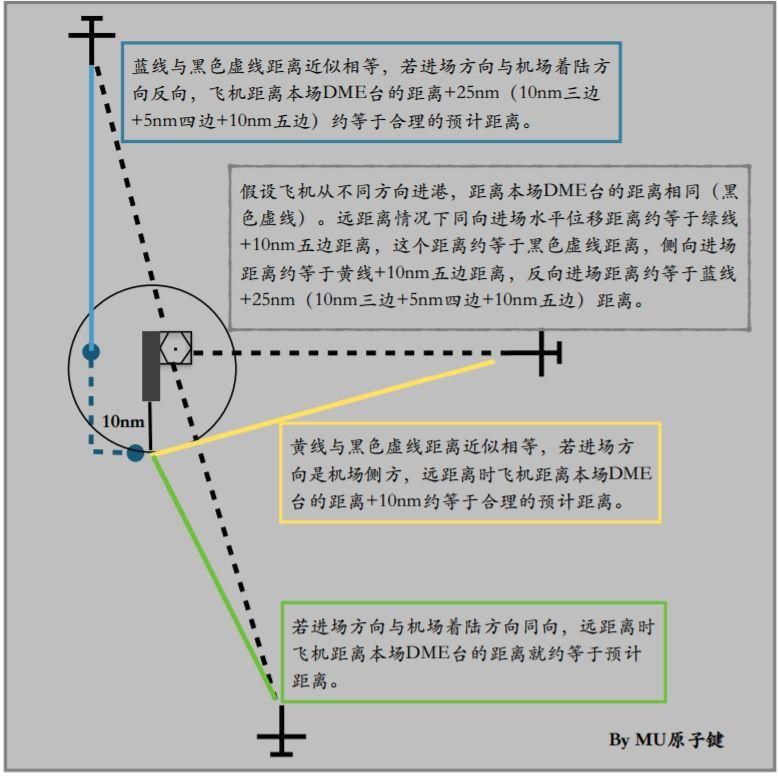 原子键供图