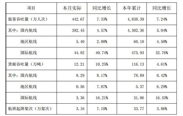 深圳机场公告截图